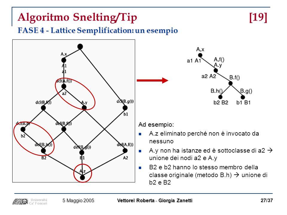 Algoritmo Snelting/Tip [19]
